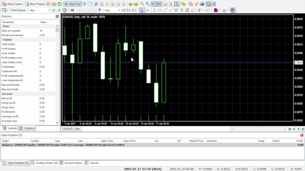 Forex backtesting